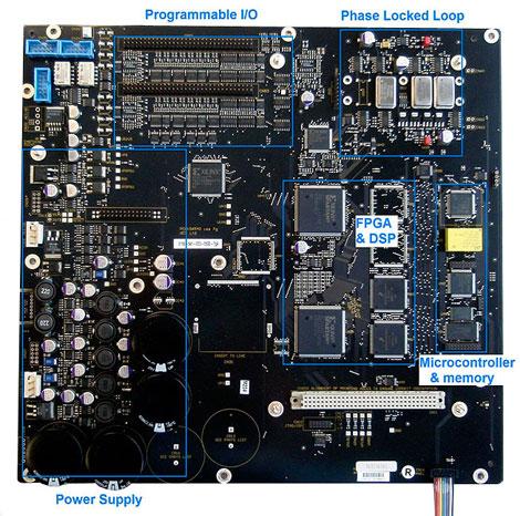 dCS hovedkort med programmerbar software